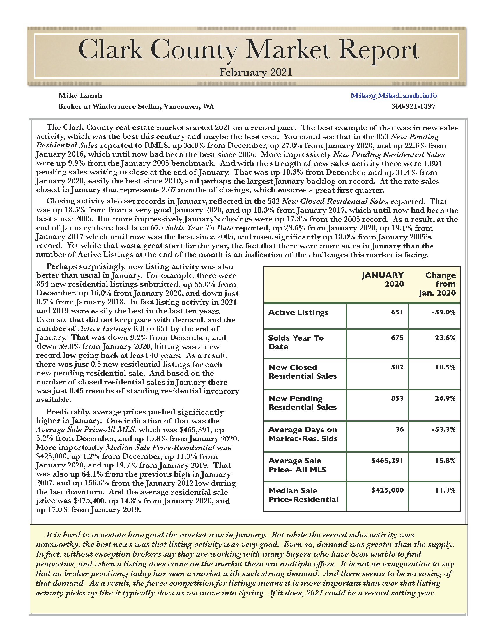 February 2021 Clark County Market Report by Mike Lamb