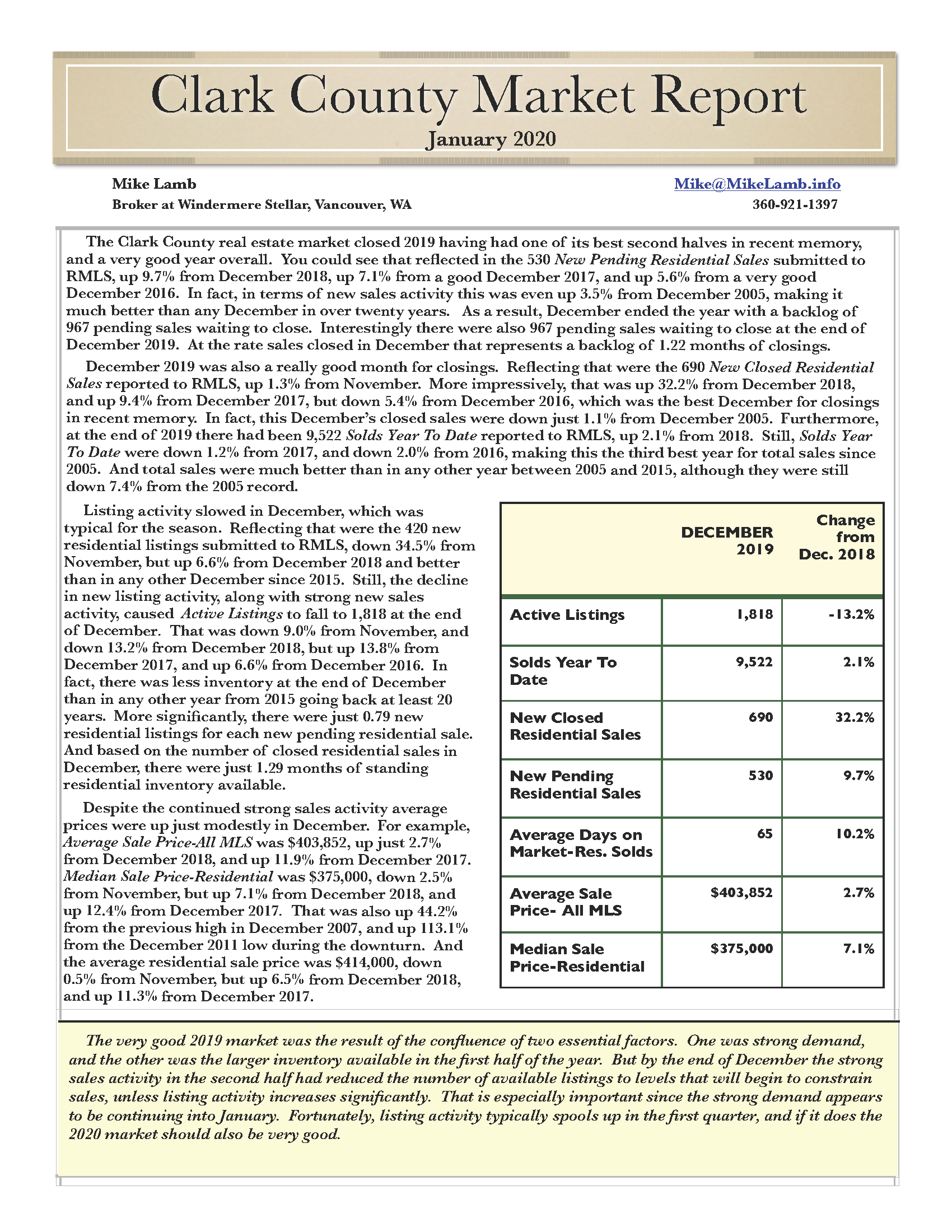January 2020 Clark County Market Report by Mike Lamb